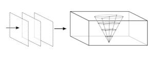 Figure 4: Schématisation du modèle de lidar flottant