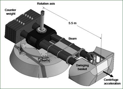 Schéma centrifugeuse